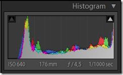 histogramme à droite blancs cramés